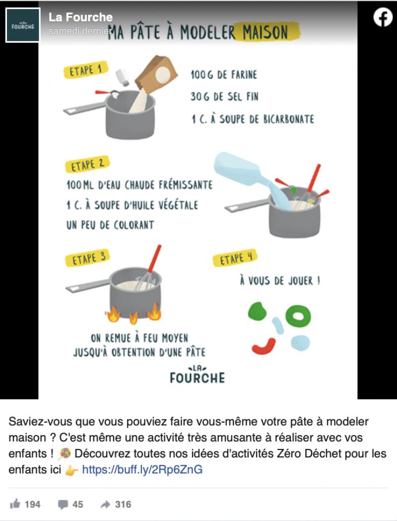 Comment Fabriquer Sa Pâte à Modeler